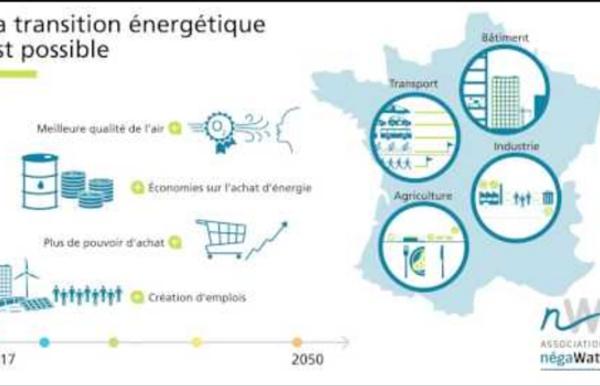 (42) Réussir la transition énergétique en France avec le scénario négaWatt