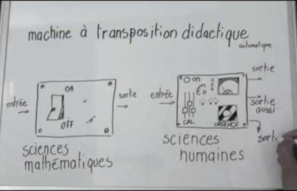 La Transposition Didactique