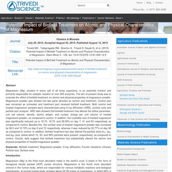 Magnesium XRD Analysis- Effect of Energy Treatment