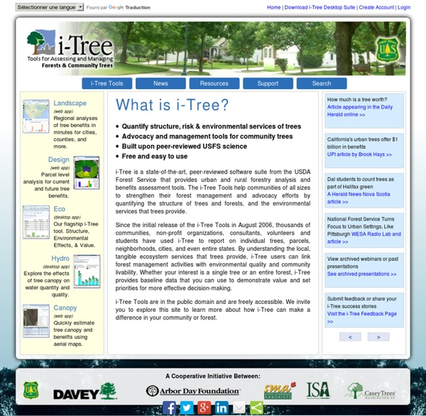 I-Tree - Tools for Assessing and Managing Community Forests