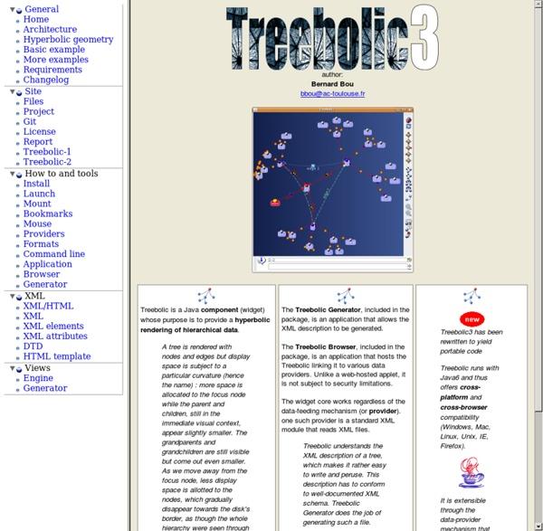 Treebolic