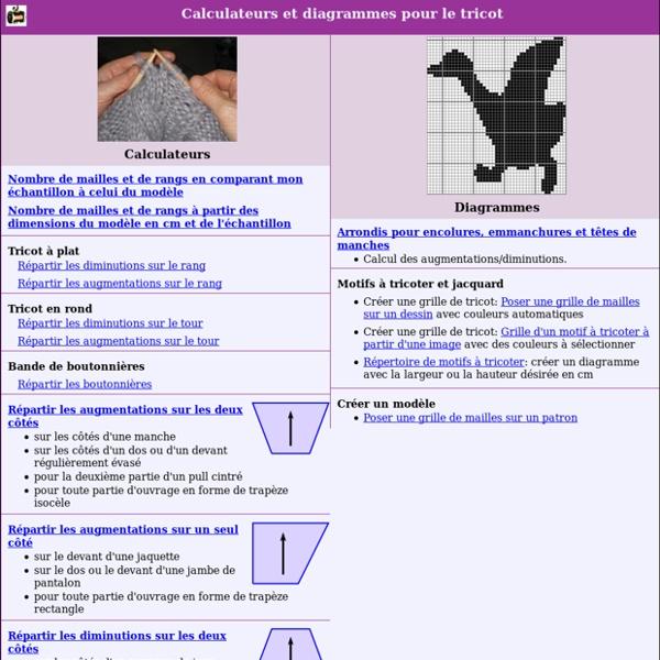 Calculateur pour les diagrammes jacquard