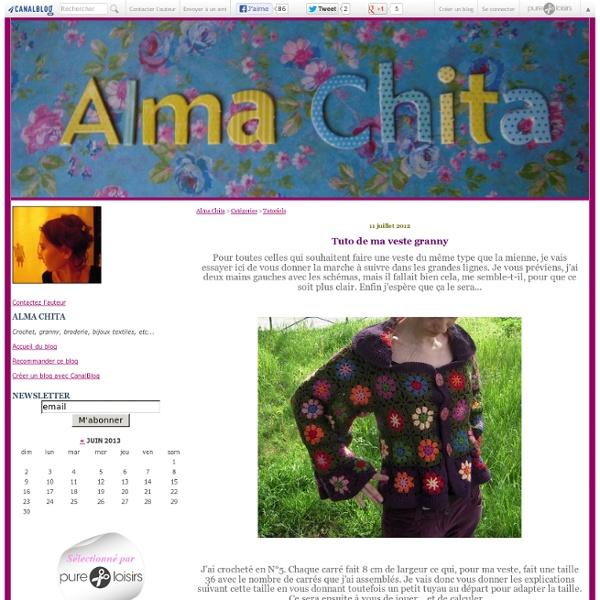 Tutoriels - Alma Chita