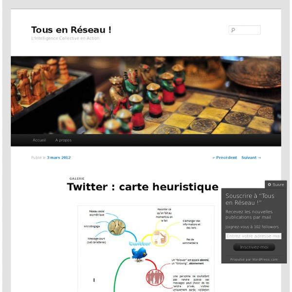 Twitter : carte heuristique
