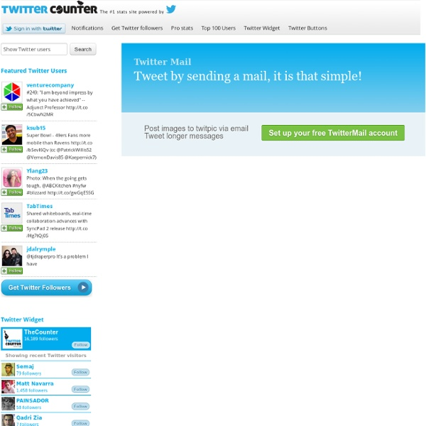 (outils) Tweet via email with TwitterMail - Twitter Counter