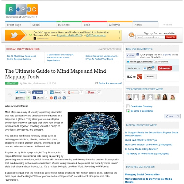 The Ultimate Guide to Mind Maps and Mind Mapping Tools