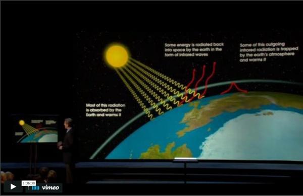 Al Gore - Une vérité qui dérange