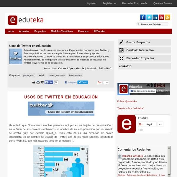 Usos de Twitter en educación - Eduteka