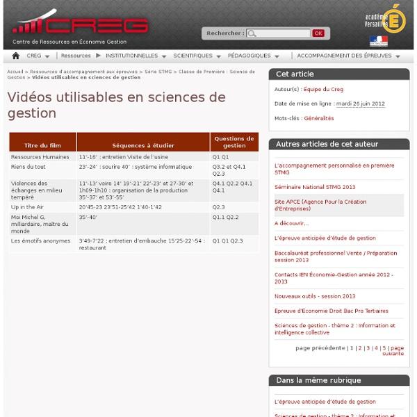 Vidéos utilisables en sciences de gestion