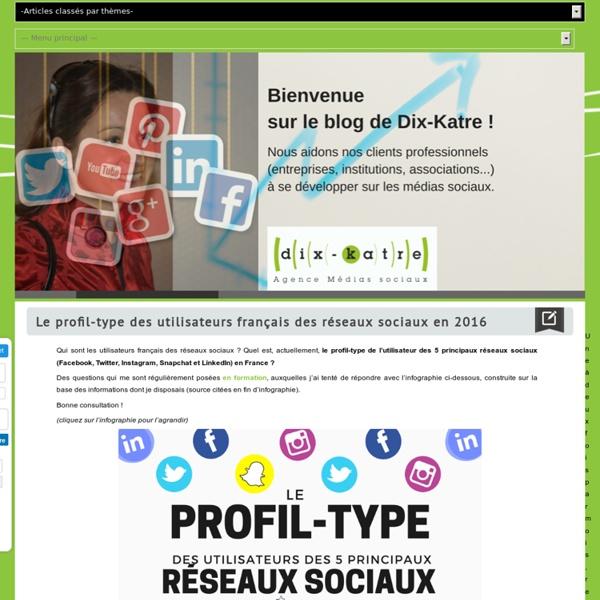Qui sont les utilisateurs français des réseaux sociaux en 2016