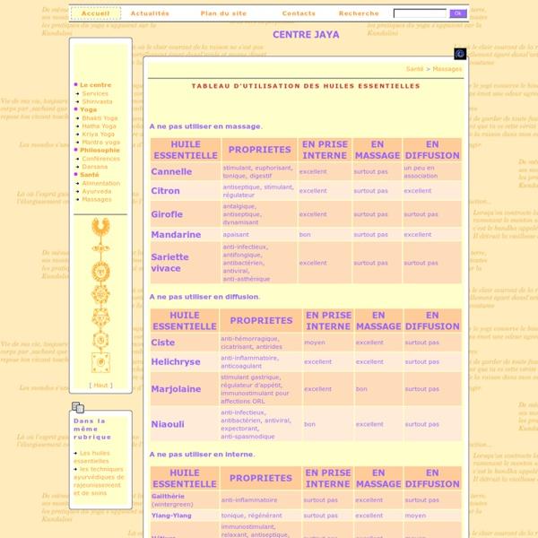 [ Tableau d'utilisation des huiles essentielles