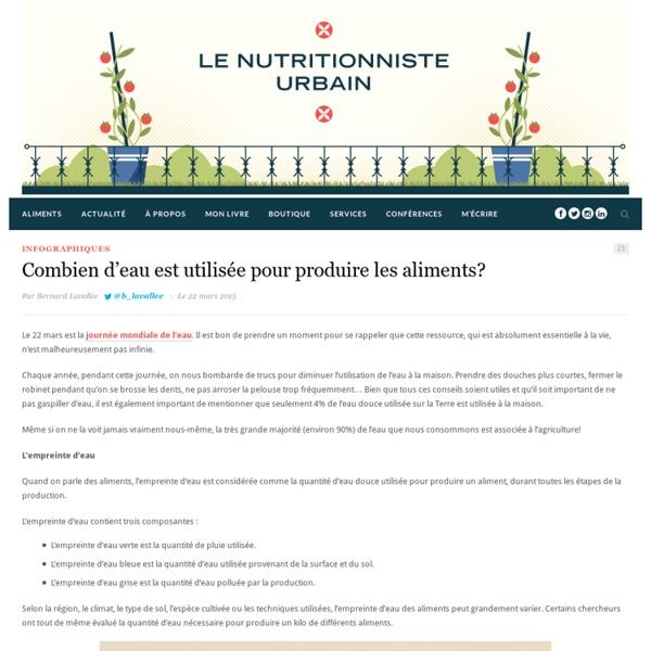 Combien d'eau est utilisée pour produire les aliments?