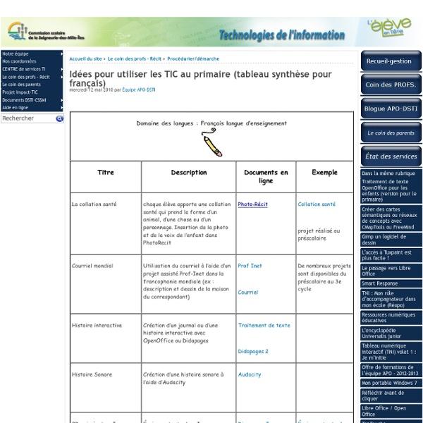 Idées pour utiliser les TIC au primaire (tableau synthèse pour français)