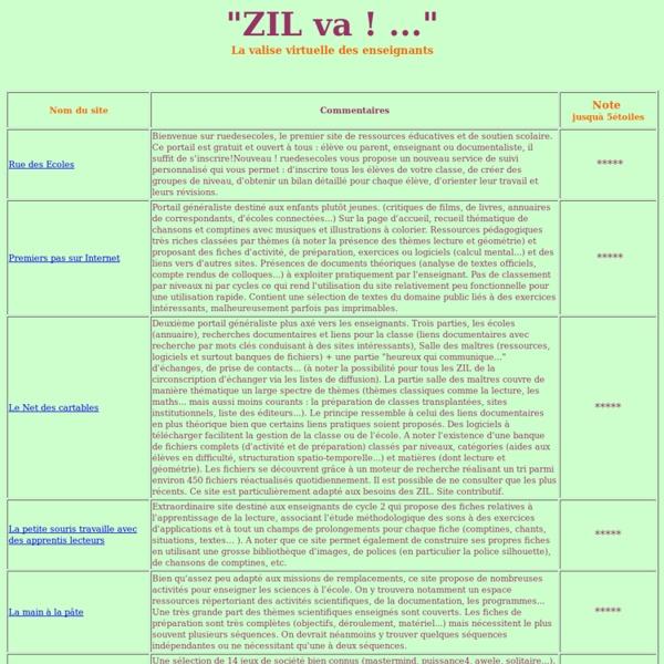 ZIL va ! ... la valise virtuelle des enseignants