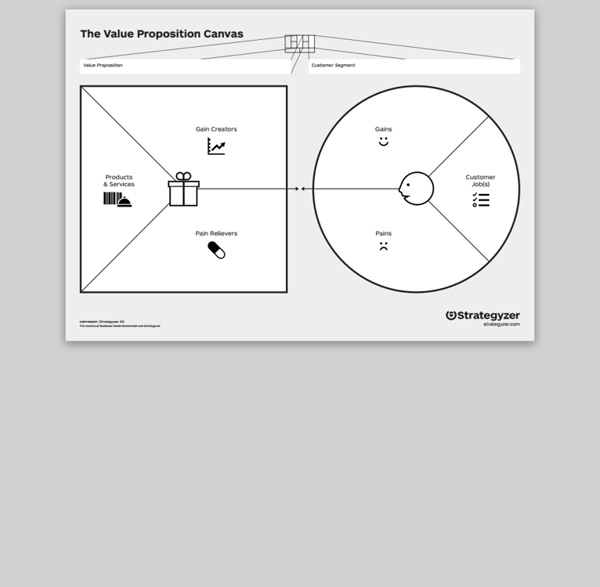 Value_proposition_canvas.pdf
