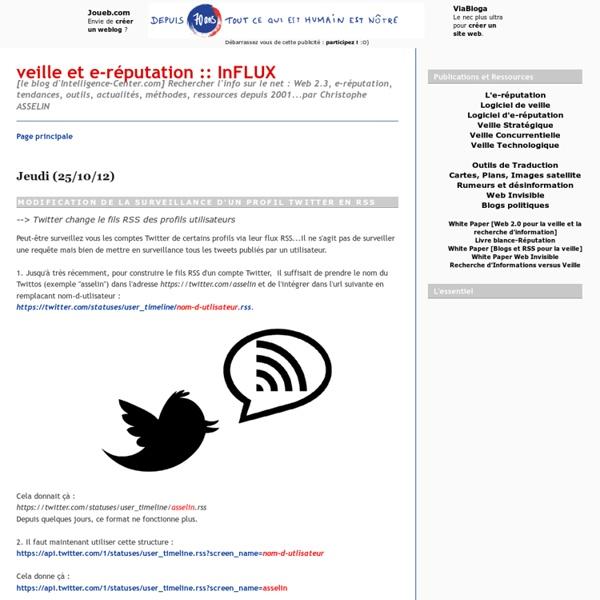 Veille et e-réputation