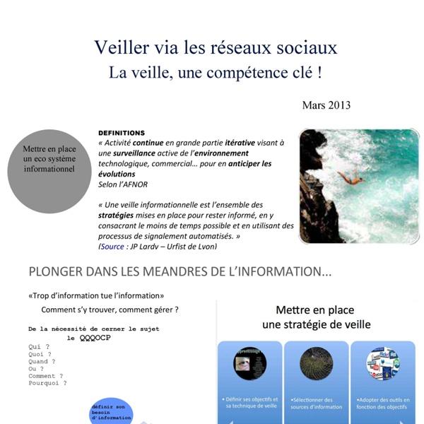 Veiller_via_les_reseaux_sociaux.pdf