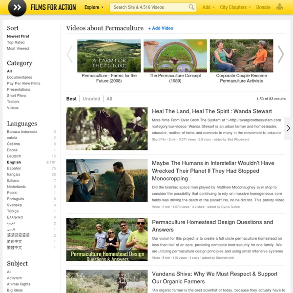 Permaculture Videos