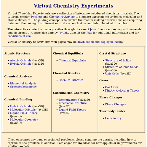 Virtual Chemistry Experiments