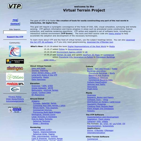 Virtual Terrain Project