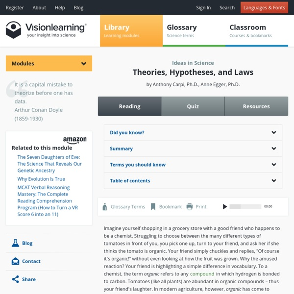 Theories, Hypotheses, and Laws