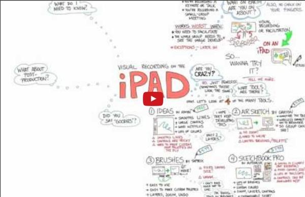 Visual Recording on the iPad