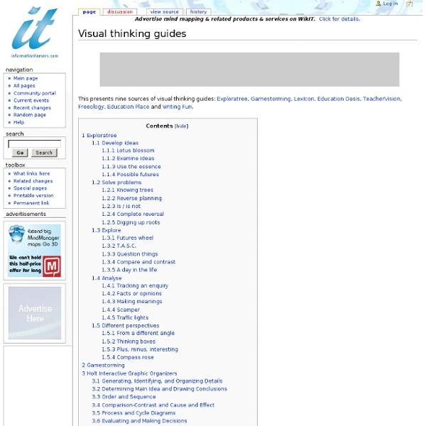 Visual thinking guides