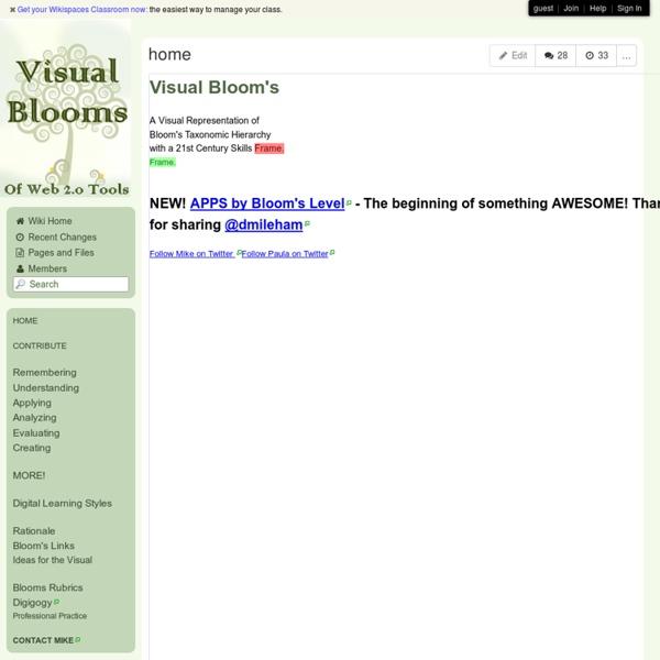 VisualBlooms - home