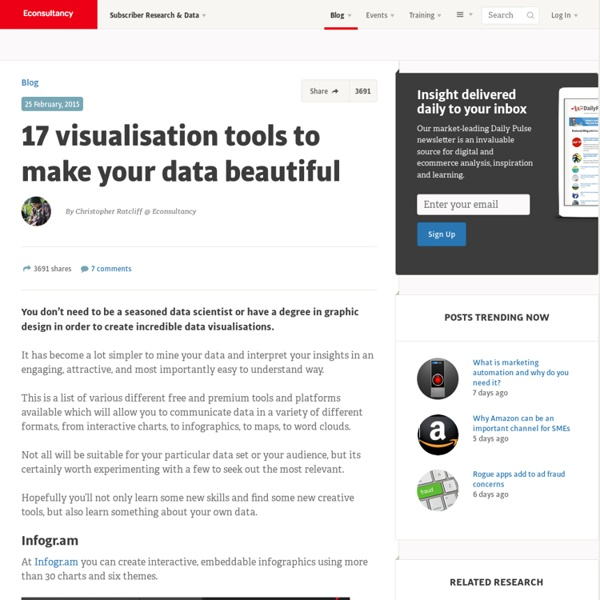 17 visualisation tools to make your data beautiful