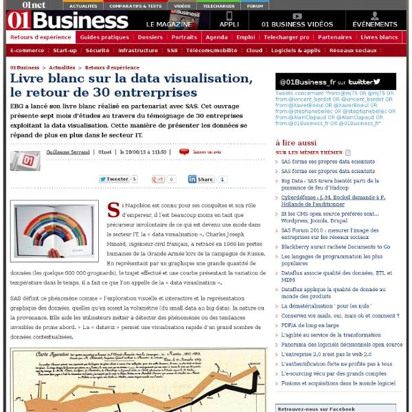 6 – Livre blanc sur la data visualisation, le retour de 30 entreprises