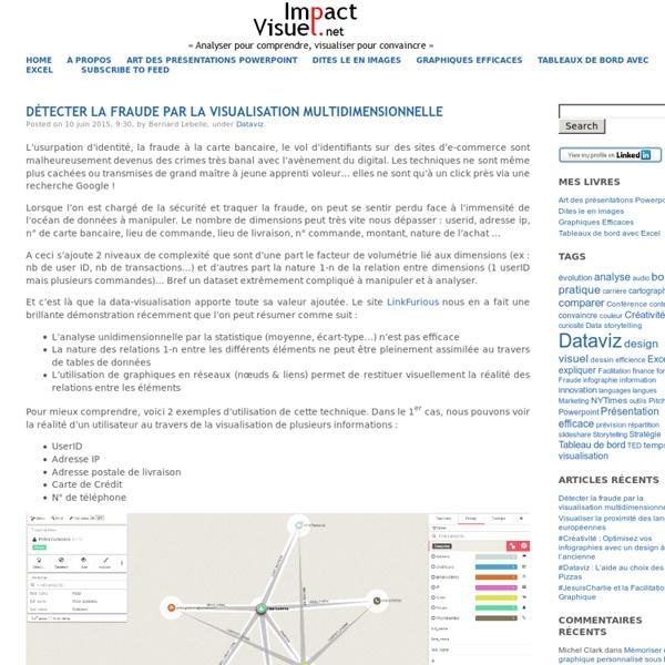 ImpactVisuel.net - Visualisation de l'information, présentations efficaces et tableaux de bord