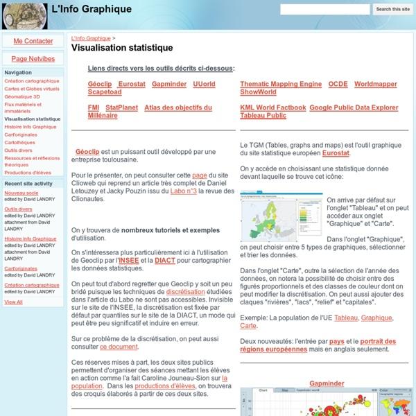 Visualisation statistique - L'Info Graphique