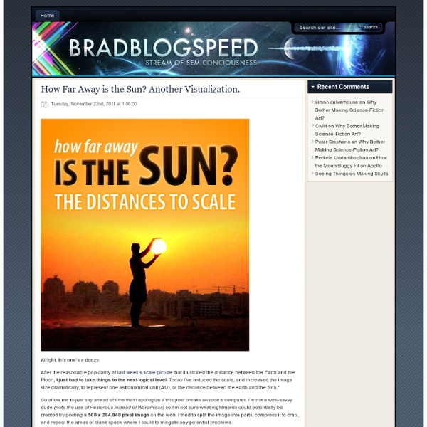 How Far Away is the Sun? Another Visualization. - Brad BlogSpeed