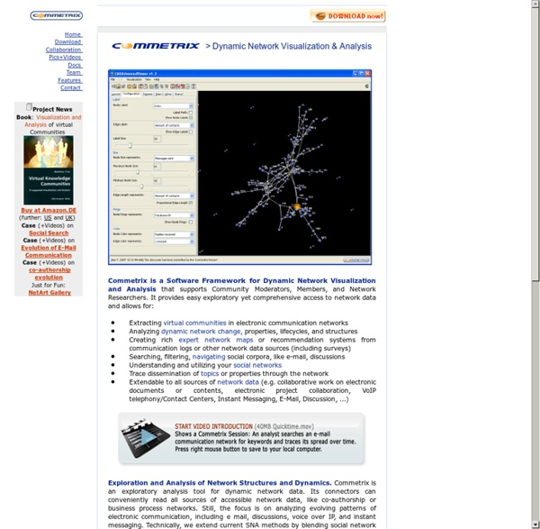 Commetrix - Dynamic Network Visualization Software - Dynamic Visualization of Networks - Dynamic Social Network Analysis Software Visualization - Dynamic Network Analysis - Virtual Communities