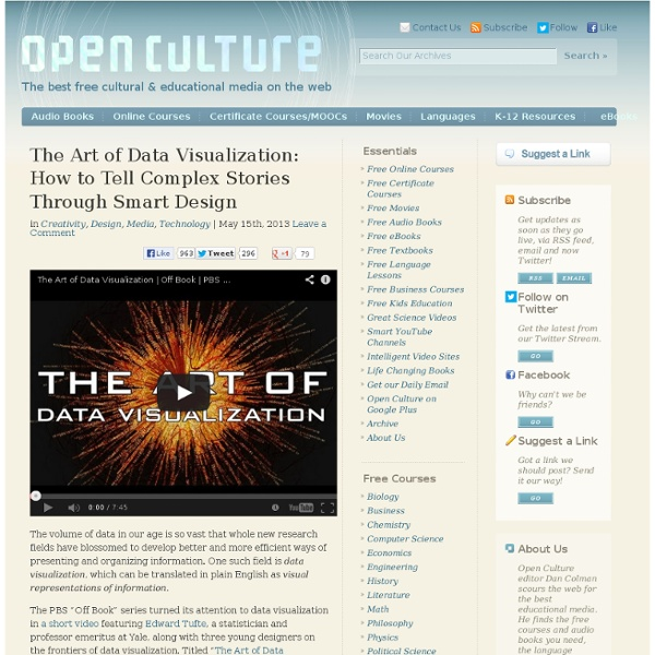 The Art of Data Visualization: How to Tell Complex Stories Through Smart Design