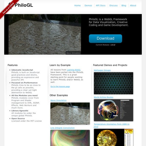 PhiloGL: A WebGL Framework for Data Visualization, Creative Coding and Game Development