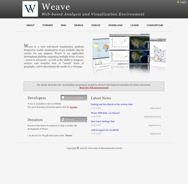Weave (Web-based Analysis and Visualization Environment)