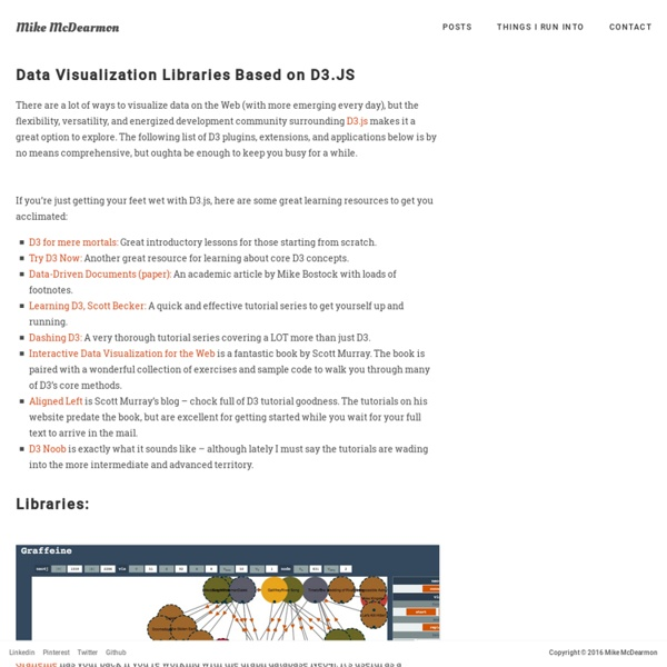 Data Visualization Libraries Based on D3.JS - Mike McDearmon