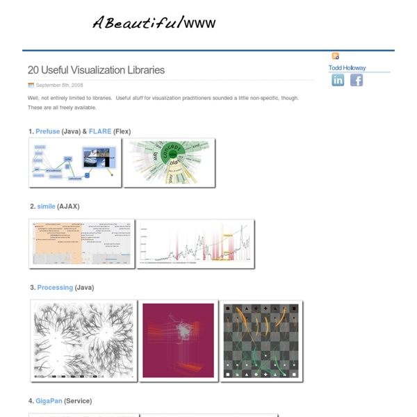 20 Useful Visualization Libraries