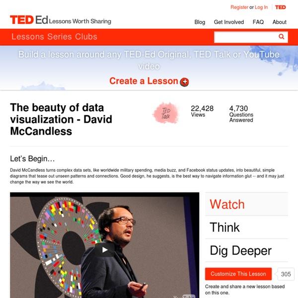 The beauty of data visualization - David McCandless