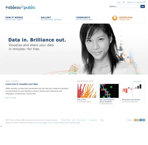 DATA Visualization - Free Data Visualization Software