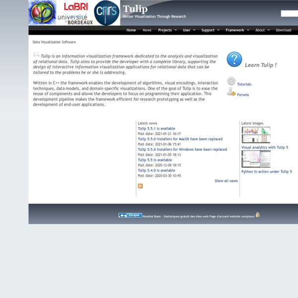 Tulip Software home page