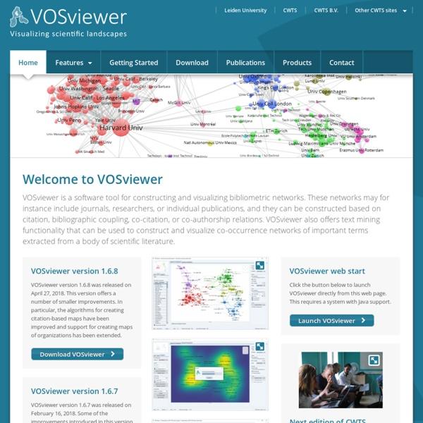 VOSviewer