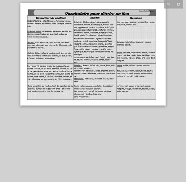 Vocabulaire-pour-decrire-un-lieu-2.pdf