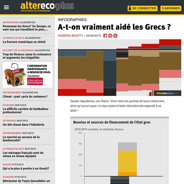 A-t-on vraiment aidé les Grecs