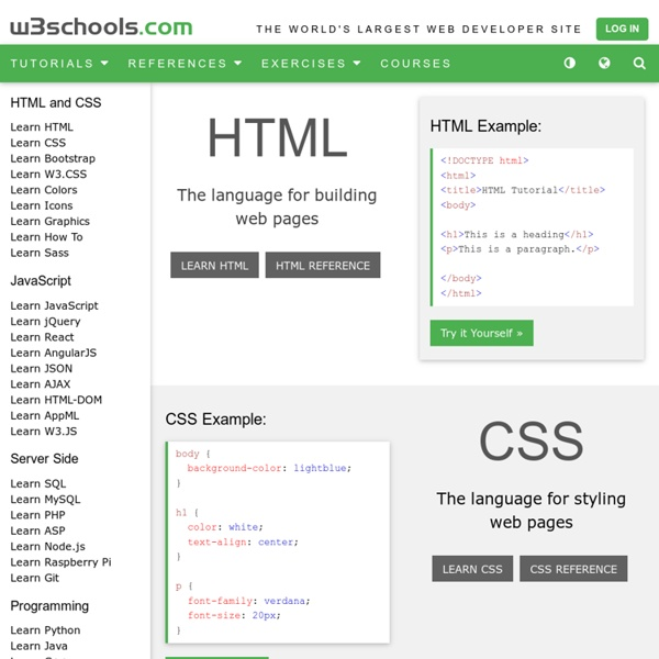 w3schools online web tutorials pearltrees