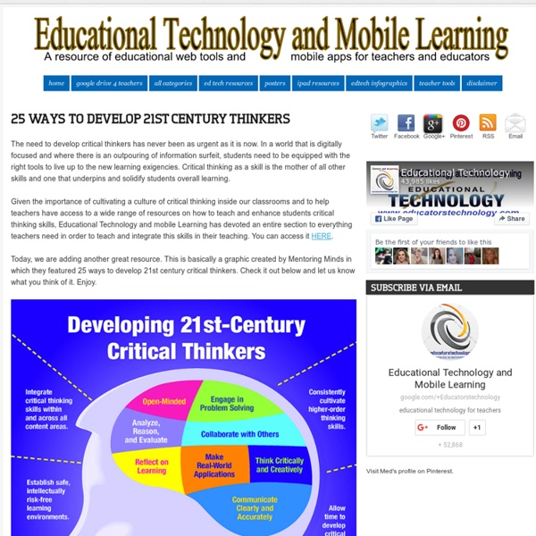 25 Ways to Develop 21st Century Thinkers