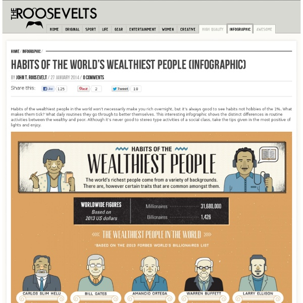 Habits of the World's Wealthiest People (Infographic)