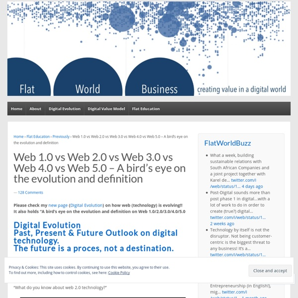 Web 1.0 vs Web 2.0 vs Web 3.0 vs Web 4.0 vs Web 5.0 – A bird's eye on the evolution and definition