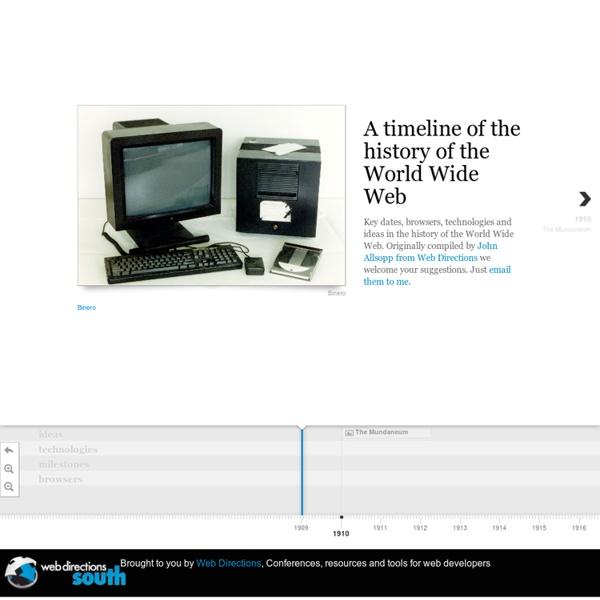 Web History, a timeline